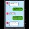"""子どものスマホにLINEをSMS無しの0sim by so-netでインストールしてみた「LINE」 / I Tried to Install """"LINE"""" to Smartphone With 0sim by so-net SIM. (w/o SMS)"""